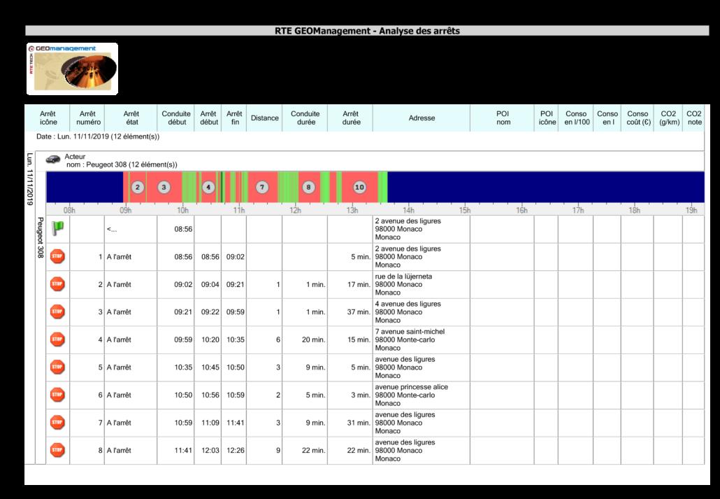 rapport automatique geofleet appli smartphone gestion de flottes