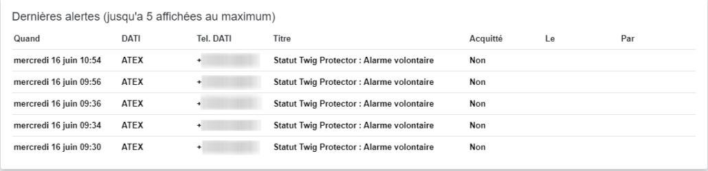 appli mobile web pti protection de travailleur isolé dati alertes